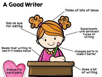 Tips for Writing a Good Reaction Paper - King Essays