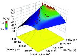 Carbon fibre research paper